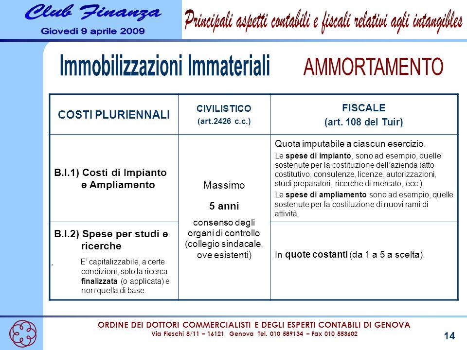 ORDINE DEI DOTTORI COMMERCIALISTI E DEGLI ESPERTI CONTABILI DI GENOVA Via Fieschi 8/11 – 16121 Genova Tel. 010 589134 – Fax 010 553602 14. COSTI PLURI