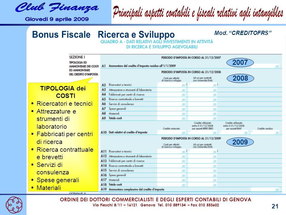 ORDINE DEI DOTTORI COMMERCIALISTI E DEGLI ESPERTI CONTABILI DI GENOVA Via Fieschi 8/11 – 16121 Genova Tel. 010 589134 – Fax 010 553602 21 Mod. CREDITO