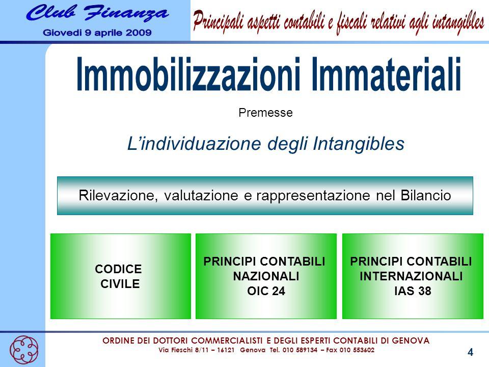 ORDINE DEI DOTTORI COMMERCIALISTI E DEGLI ESPERTI CONTABILI DI GENOVA Via Fieschi 8/11 – 16121 Genova Tel. 010 589134 – Fax 010 553602 4 Premesse Lind