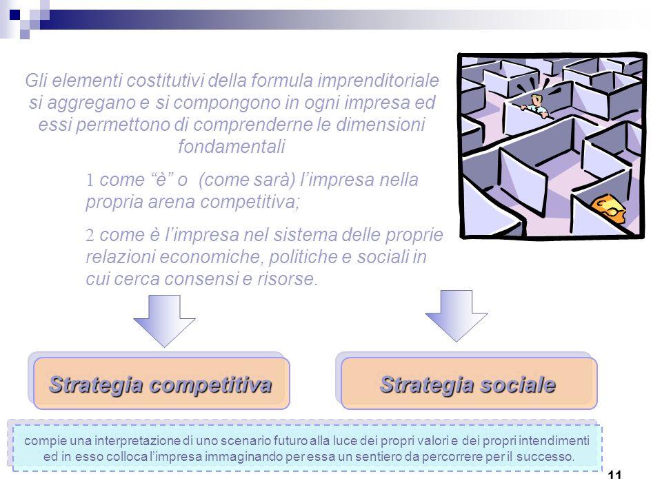 12 Una visione che è la sintesi di una interpretazione imprenditoriale, spesso intuitiva, tra individuazione di un bisogno e una possibilità, anche solo intravista, di soddisfarlo economicamente.