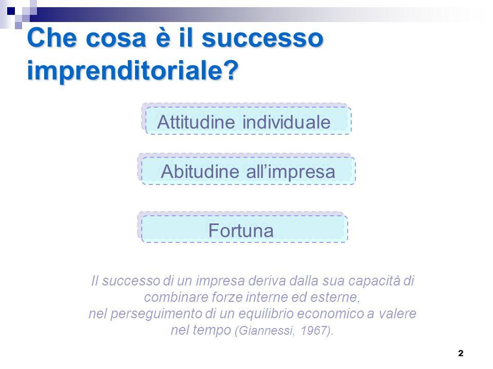 3 Le chiavi del successo Lo sviluppo è basato sulla tensione al cambiamento.