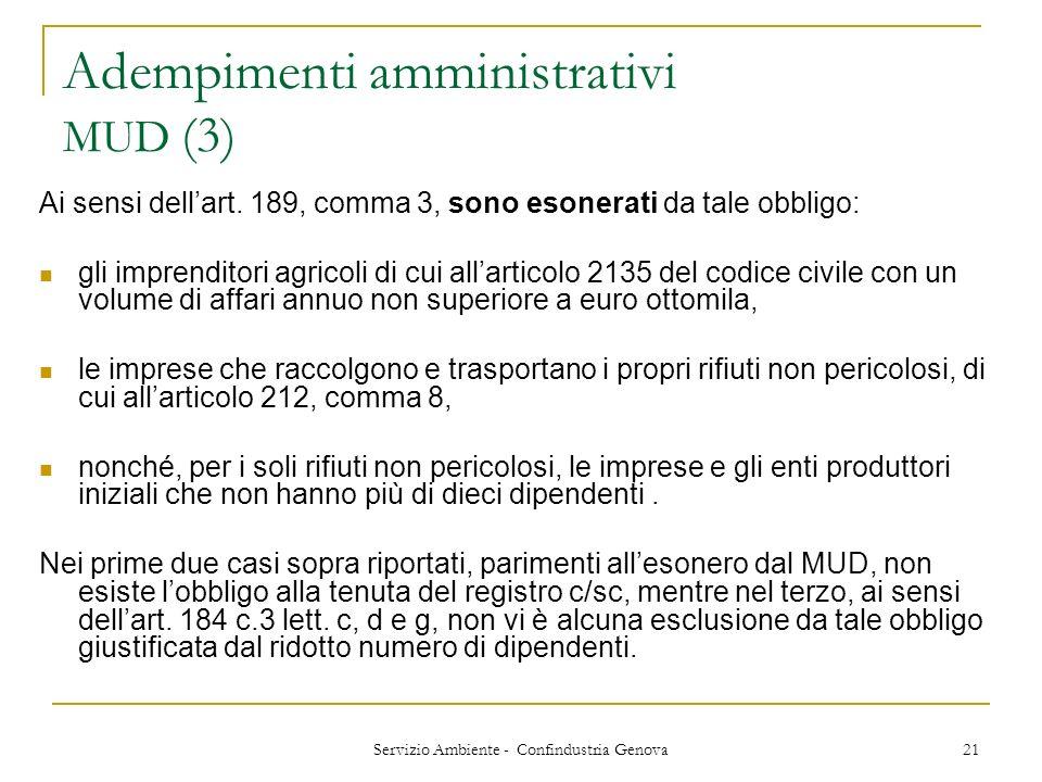 Servizio Ambiente - Confindustria Genova 21 Adempimenti amministrativi MUD (3) Ai sensi dellart. 189, comma 3, sono esonerati da tale obbligo: gli imp
