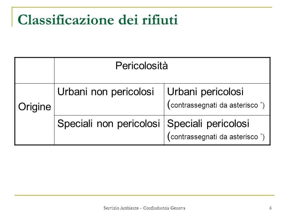 Servizio Ambiente - Confindustria Genova 6 Classificazione dei rifiuti Pericolosità Origine Urbani non pericolosiUrbani pericolosi ( contrassegnati da