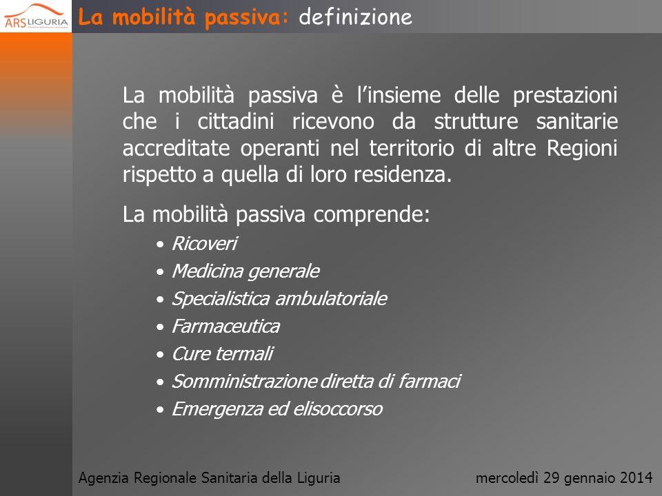 Agenzia Regionale Sanitaria della Liguriamercoledì 29 gennaio 2014 LA MOBILITA PASSIVA: DEFINIZIONE, CAUSE, GESTIONE ED IMPATTO ECONOMICO Dr. Franco B