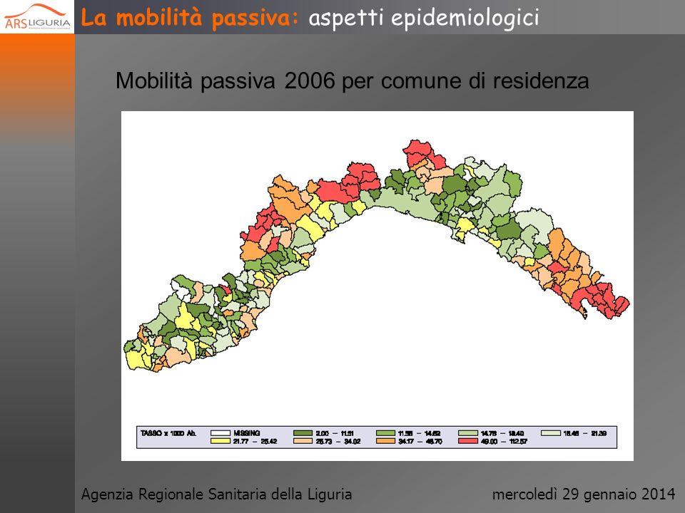 Agenzia Regionale Sanitaria della Liguriamercoledì 29 gennaio 2014 La mobilità passiva: i volumi economici attivapassivarisultato ricoveri 122.048.980