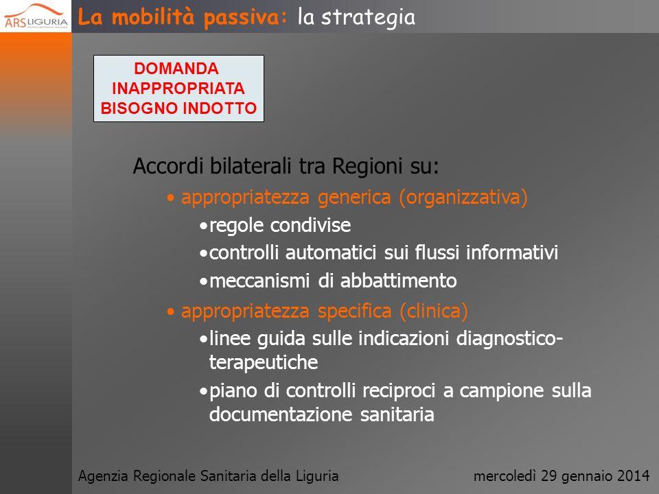Agenzia Regionale Sanitaria della Liguriamercoledì 29 gennaio 2014 La mobilità passiva: la strategia QUANTITA E/O QUALITA DELLOFFERTA INSUFFICIENTI IN