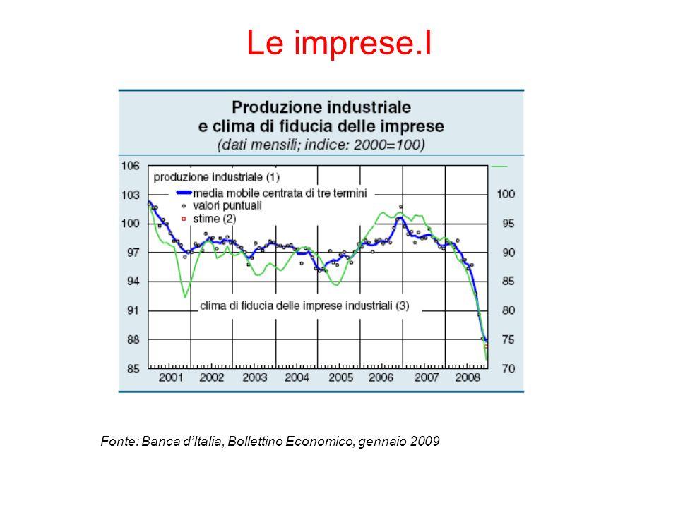 Le imprese.I Fonte: Banca dItalia, Bollettino Economico, gennaio 2009