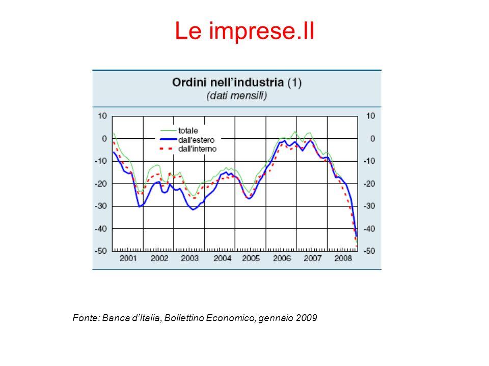 Le imprese.II Fonte: Banca dItalia, Bollettino Economico, gennaio 2009