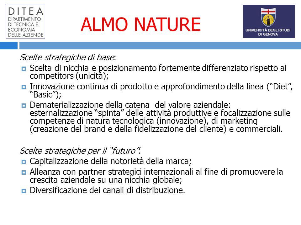 ALMO NATURE Scelte strategiche di base: Scelta di nicchia e posizionamento fortemente differenziato rispetto ai competitors (unicità); Innovazione con