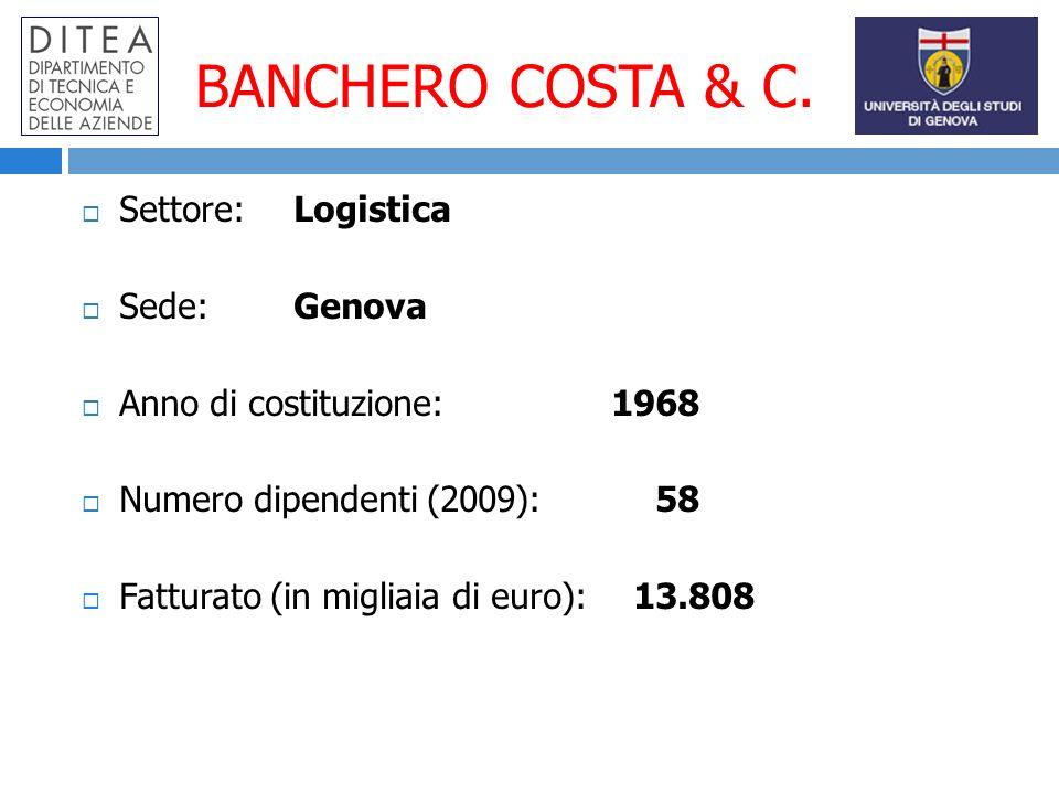 BANCHERO COSTA & C. Settore:Logistica Sede:Genova Anno di costituzione: 1968 Numero dipendenti (2009): 58 Fatturato (in migliaia di euro): 13.808