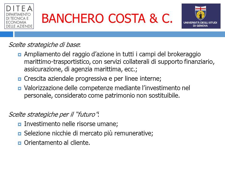 BANCHERO COSTA & C. Scelte strategiche di base: Ampliamento del raggio dazione in tutti i campi del brokeraggio marittimo-trasportistico, con servizi