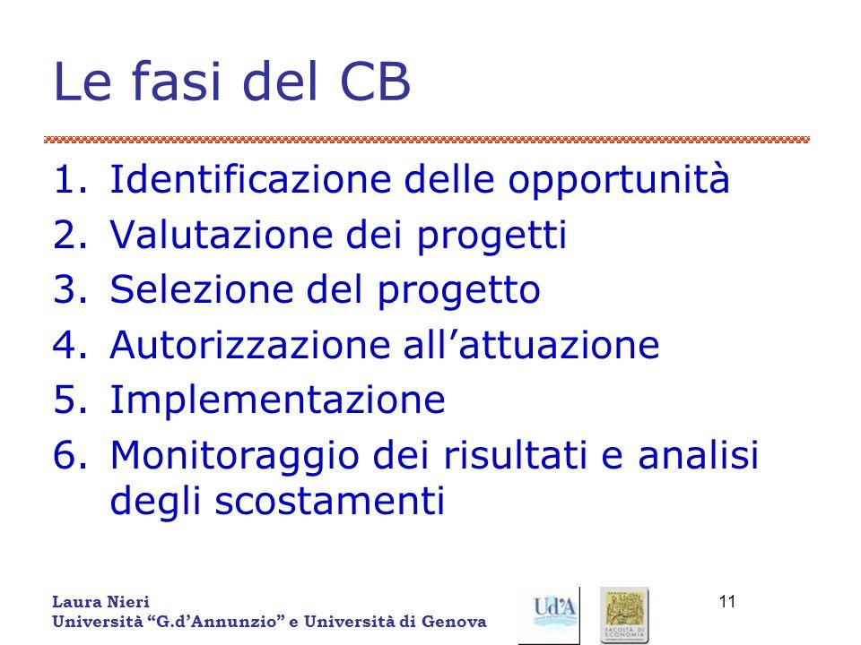 Laura Nieri Università G.dAnnunzio e Università di Genova 11 Le fasi del CB 1.Identificazione delle opportunità 2.Valutazione dei progetti 3.Selezione