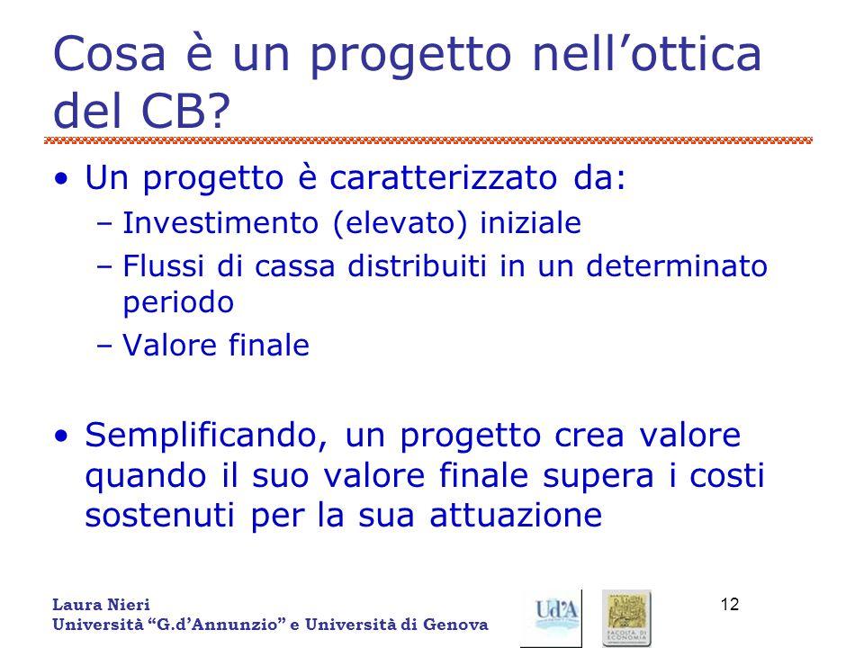 Laura Nieri Università G.dAnnunzio e Università di Genova 12 Cosa è un progetto nellottica del CB? Un progetto è caratterizzato da: –Investimento (ele