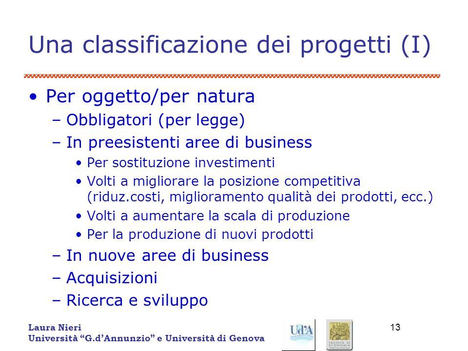 Laura Nieri Università G.dAnnunzio e Università di Genova 13 Una classificazione dei progetti (I) Per oggetto/per natura –Obbligatori (per legge) –In
