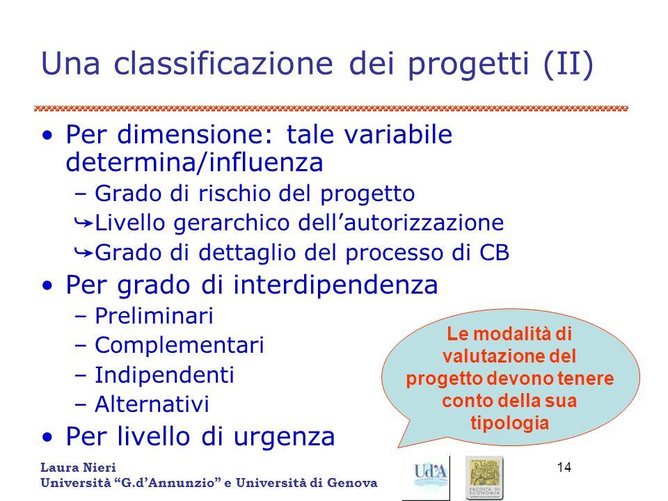 Laura Nieri Università G.dAnnunzio e Università di Genova 14 Una classificazione dei progetti (II) Per dimensione: tale variabile determina/influenza