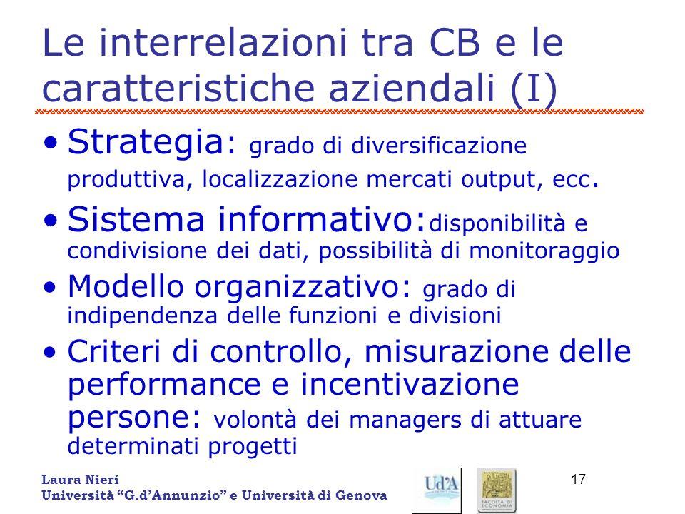 Laura Nieri Università G.dAnnunzio e Università di Genova 17 Le interrelazioni tra CB e le caratteristiche aziendali (I) Strategia : grado di diversif