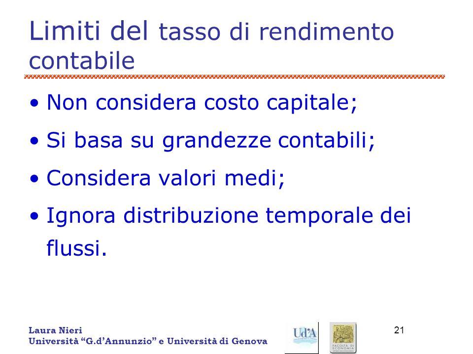 Laura Nieri Università G.dAnnunzio e Università di Genova 21 Limiti del tasso di rendimento contabile Non considera costo capitale; Si basa su grandez