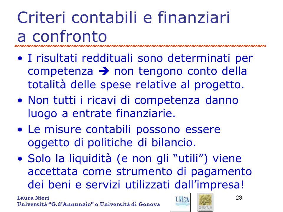 Laura Nieri Università G.dAnnunzio e Università di Genova 23 Criteri contabili e finanziari a confronto I risultati reddituali sono determinati per co