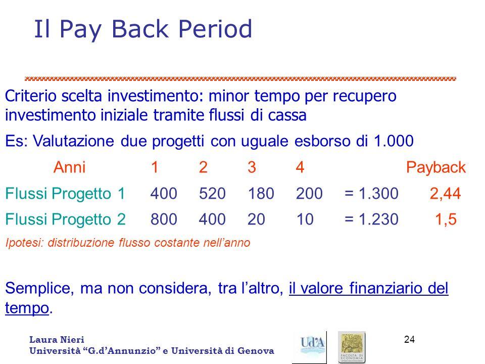 Laura Nieri Università G.dAnnunzio e Università di Genova 24 Il Pay Back Period Criterio scelta investimento: minor tempo per recupero investimento in