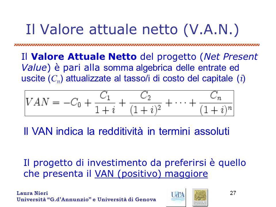 Laura Nieri Università G.dAnnunzio e Università di Genova 27 Il Valore attuale netto (V.A.N.) Il Valore Attuale Netto del progetto (Net Present Value)