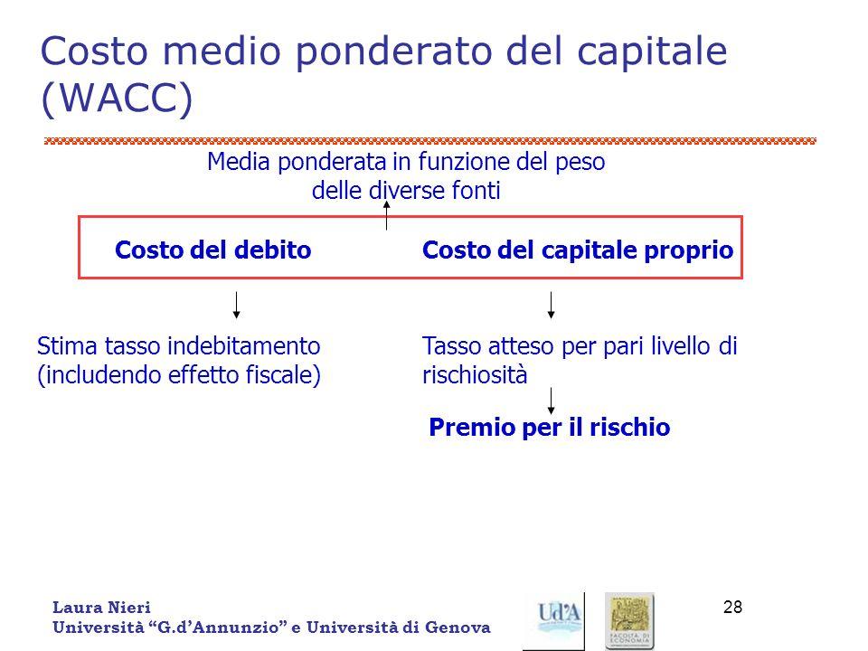 Laura Nieri Università G.dAnnunzio e Università di Genova 28 Costo medio ponderato del capitale (WACC) Costo del debitoCosto del capitale proprio Tass