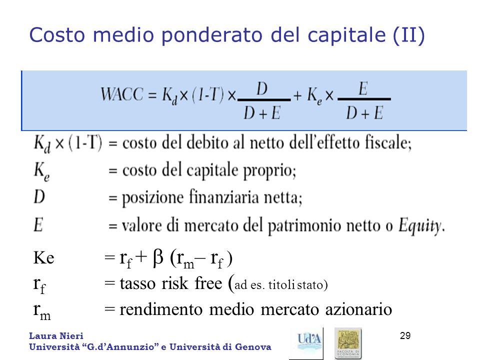 Laura Nieri Università G.dAnnunzio e Università di Genova 29 Costo medio ponderato del capitale (II) Ke = r f + (r m – r f ) r f = tasso risk free ( a