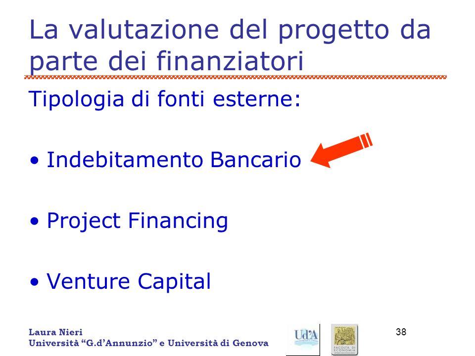 Laura Nieri Università G.dAnnunzio e Università di Genova 38 La valutazione del progetto da parte dei finanziatori Tipologia di fonti esterne: Indebit
