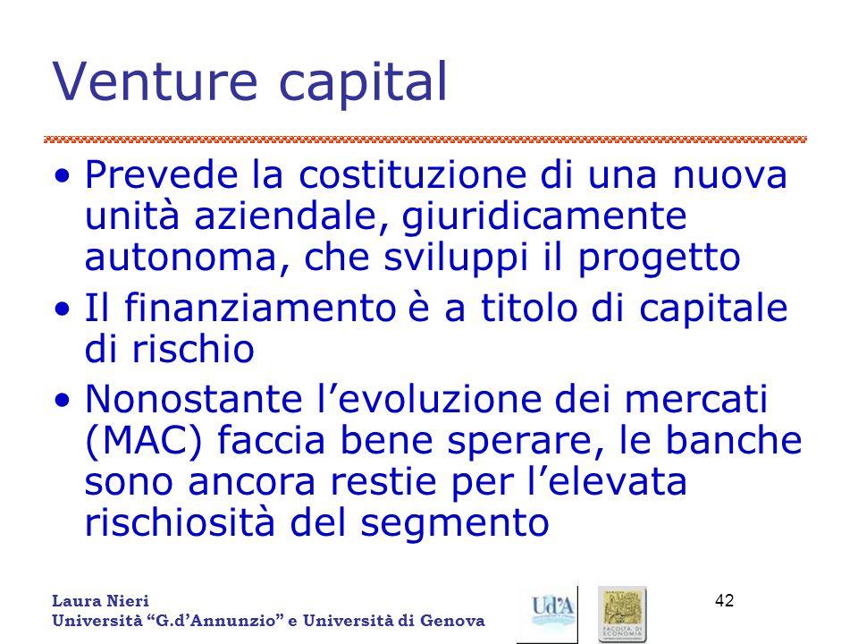 Laura Nieri Università G.dAnnunzio e Università di Genova 42 Venture capital Prevede la costituzione di una nuova unità aziendale, giuridicamente auto