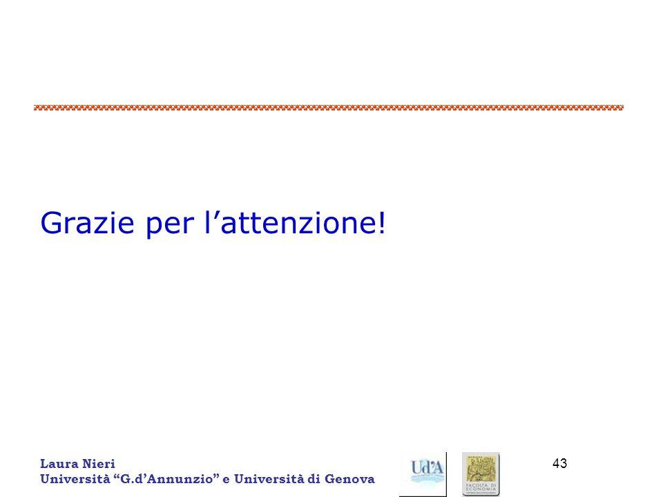 Laura Nieri Università G.dAnnunzio e Università di Genova 43 Grazie per lattenzione!