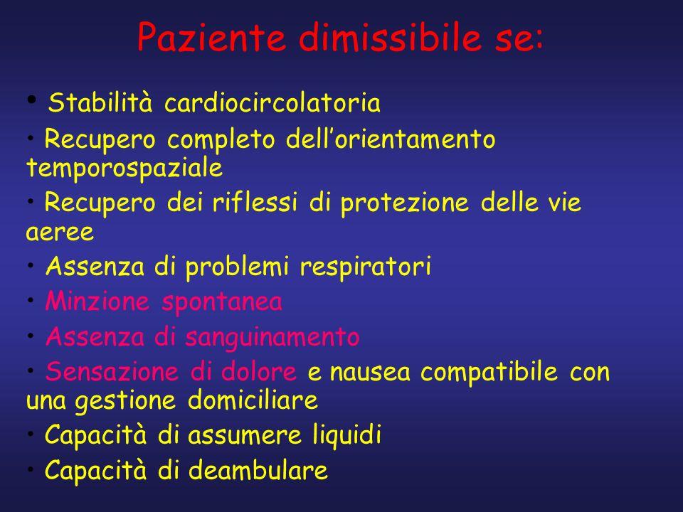 Paziente dimissibile se: Stabilità cardiocircolatoria Recupero completo dellorientamento temporospaziale Recupero dei riflessi di protezione delle vie