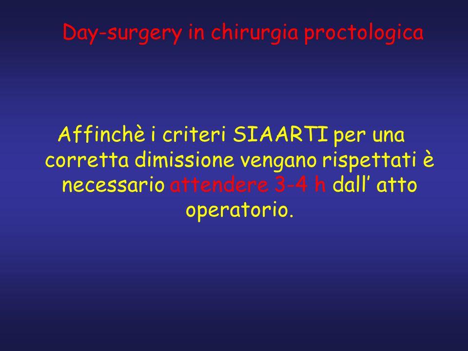 Affinchè i criteri SIAARTI per una corretta dimissione vengano rispettati è necessario attendere 3-4 h dall atto operatorio. Day-surgery in chirurgia