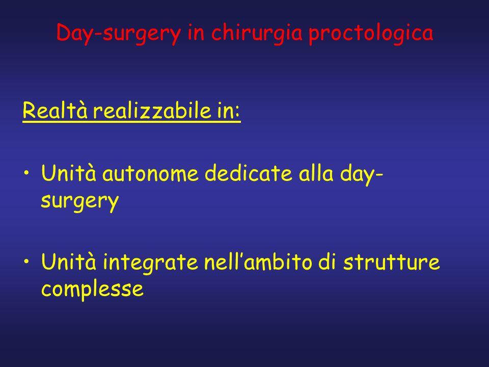 Realtà realizzabile in: Unità autonome dedicate alla day- surgery Unità integrate nellambito di strutture complesse