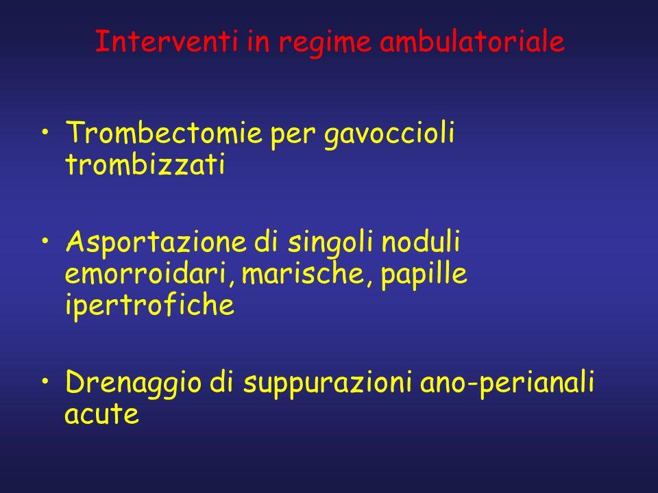 Interventi in regime ambulatoriale Trombectomie per gavoccioli trombizzati Asportazione di singoli noduli emorroidari, marische, papille ipertrofiche
