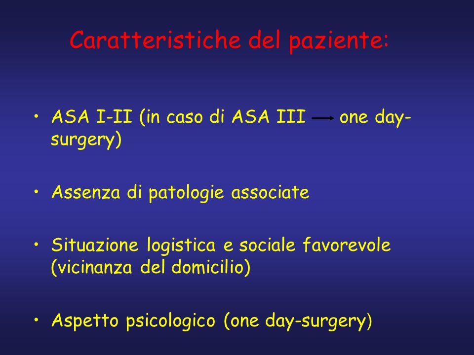 Caratteristiche del paziente: ASA I-II (in caso di ASA III one day- surgery) Assenza di patologie associate Situazione logistica e sociale favorevole