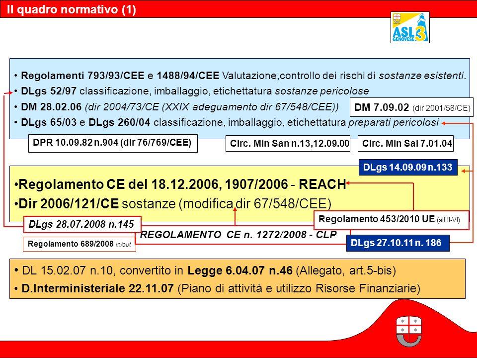 Regolamento CE del 18.12.2006, 1907/2006 - REACH Dir 2006/121/CE sostanze (modifica dir 67/548/CEE) Regolamenti 793/93/CEE e 1488/94/CEE Valutazione,c