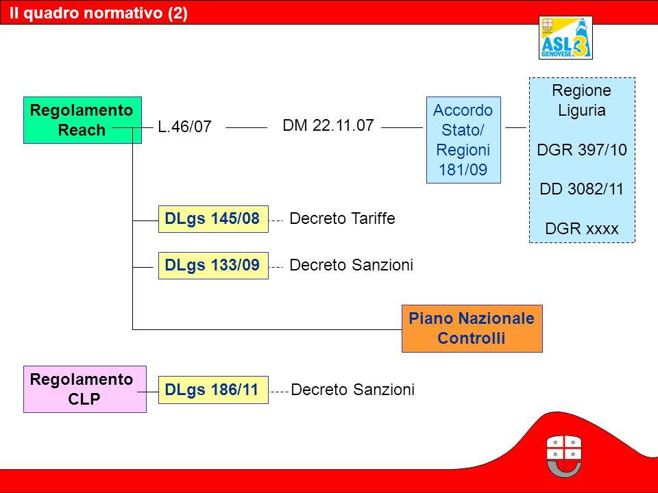 Regolamento Reach L.46/07 DM 22.11.07 Accordo Stato/ Regioni 181/09 Regione Liguria DGR 397/10 DD 3082/11 DGR xxxx DLgs 145/08 Decreto Tariffe DLgs 13