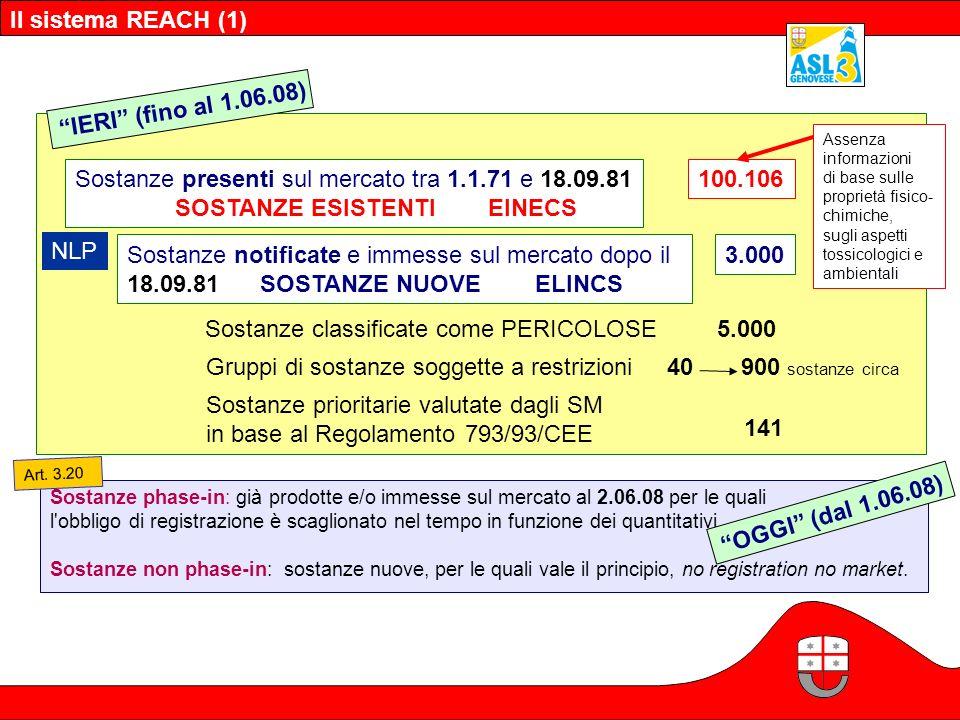 Il sistema REACH (1) Sostanze presenti sul mercato tra 1.1.71 e 18.09.81 SOSTANZE ESISTENTI EINECS Sostanze notificate e immesse sul mercato dopo il 1