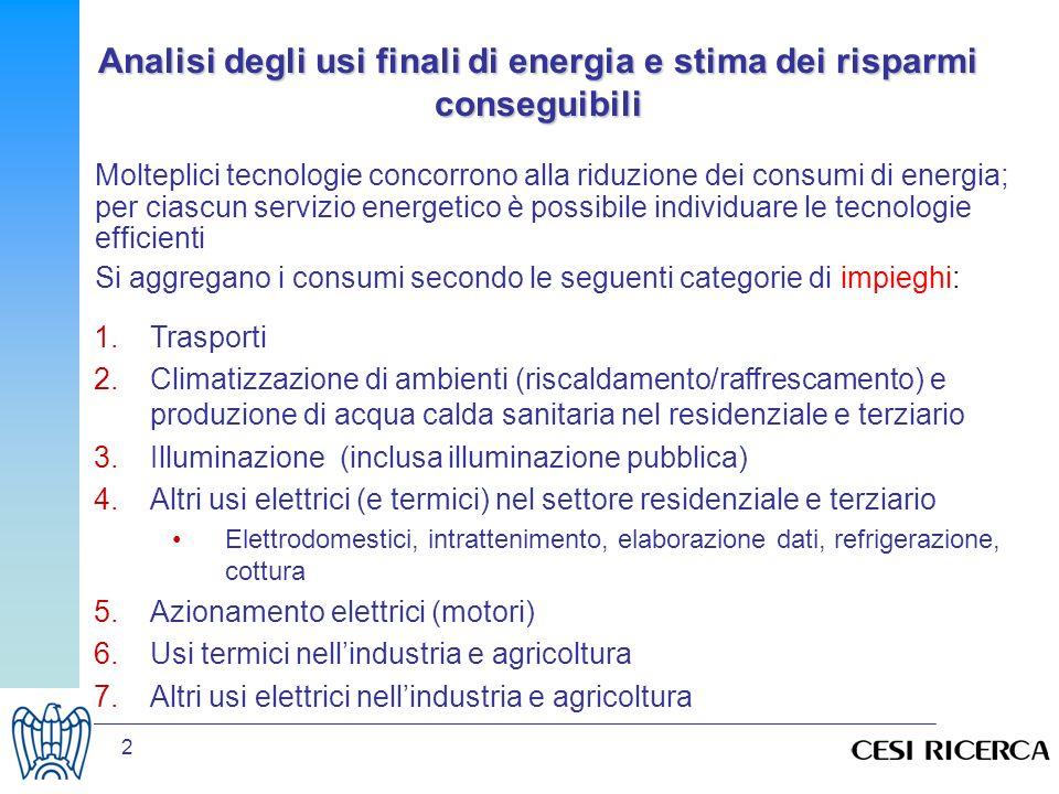 2 Analisi degli usi finali di energia e stima dei risparmi conseguibili Molteplici tecnologie concorrono alla riduzione dei consumi di energia; per ci