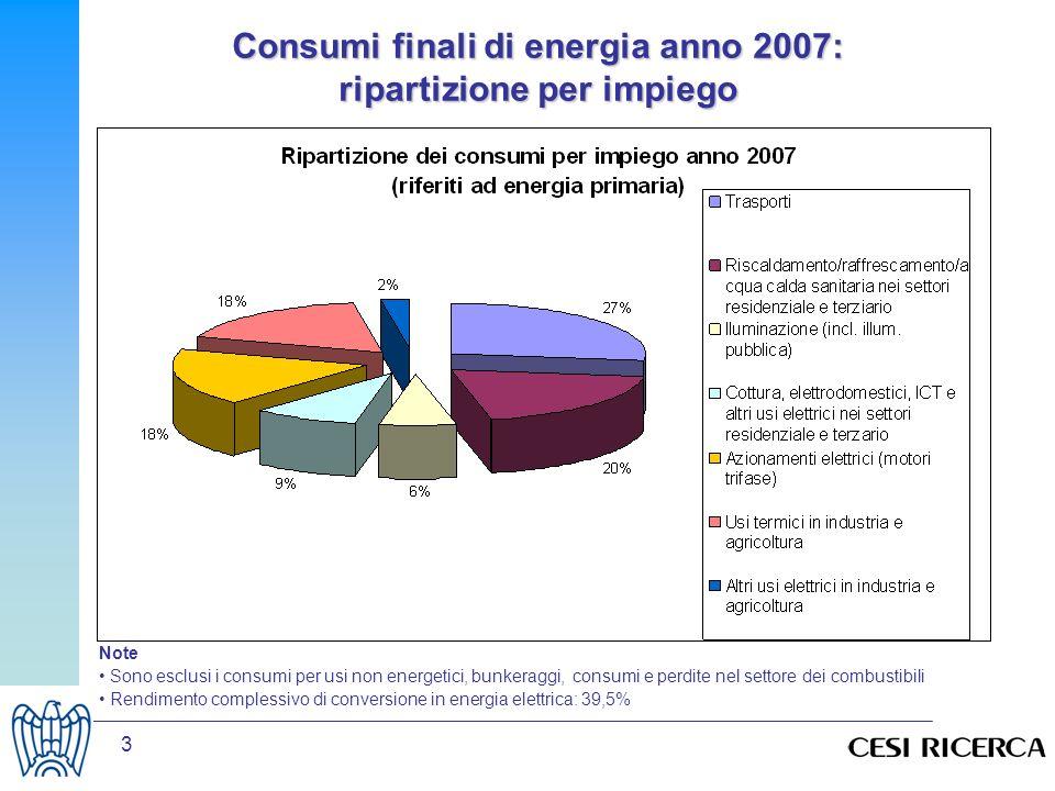 3 Consumi finali di energia anno 2007: ripartizione per impiego Note Sono esclusi i consumi per usi non energetici, bunkeraggi, consumi e perdite nel