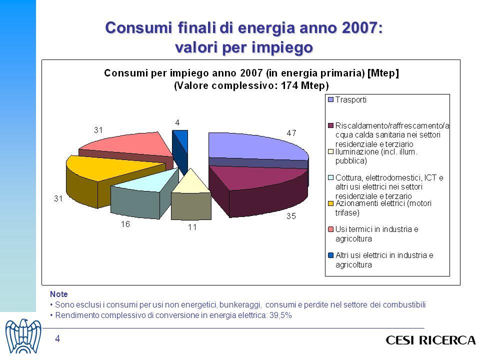 4 Consumi finali di energia anno 2007: valori per impiego Note Sono esclusi i consumi per usi non energetici, bunkeraggi, consumi e perdite nel settor