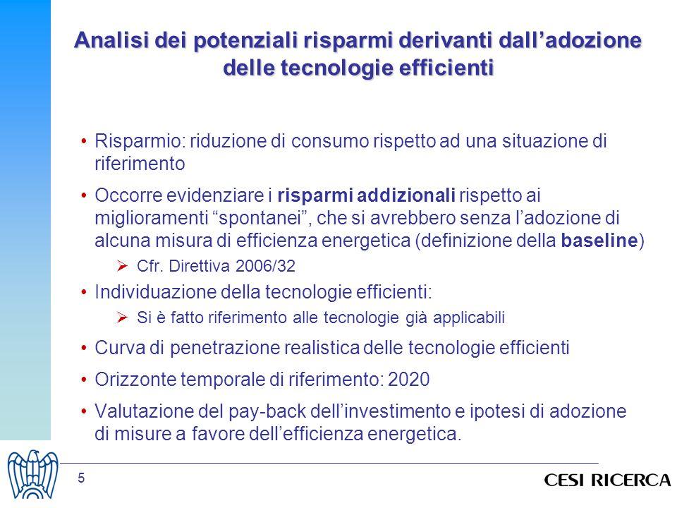 5 Analisi dei potenziali risparmi derivanti dalladozione delle tecnologie efficienti Risparmio: riduzione di consumo rispetto ad una situazione di rif