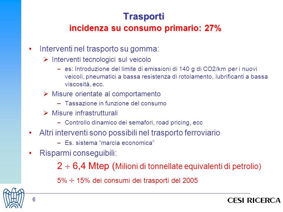 6 Trasporti incidenza su consumo primario: 27% Interventi nel trasporto su gomma: Interventi tecnologici sul veicolo –es: Introduzione del limite di e