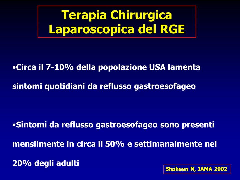 Shaheen N, JAMA 2002 Circa il 7-10% della popolazione USA lamenta sintomi quotidiani da reflusso gastroesofageo Sintomi da reflusso gastroesofageo son