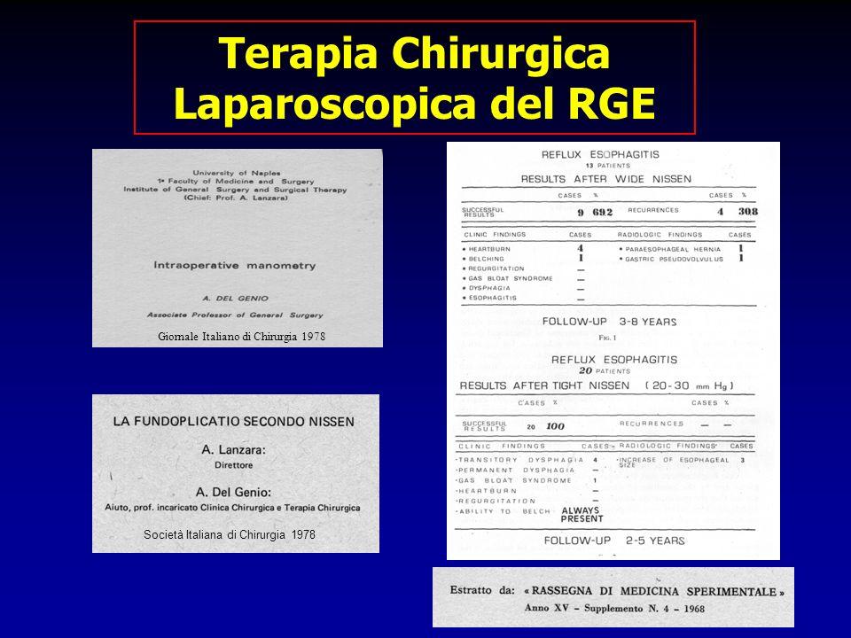 Società Italiana di Chirurgia 1978 Giornale Italiano di Chirurgia 1978 Terapia Chirurgica Laparoscopica del RGE