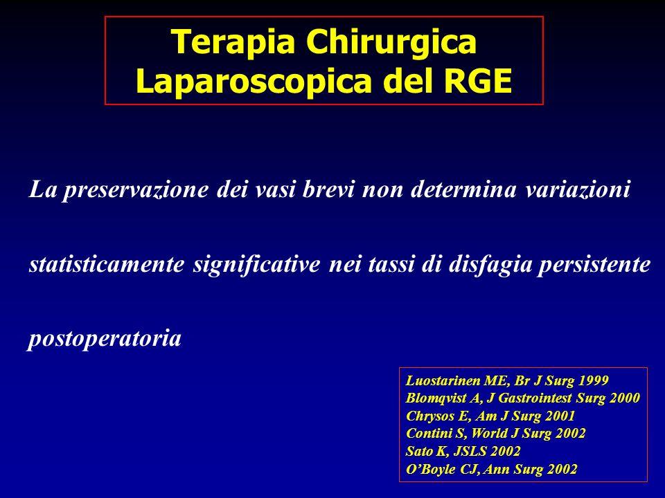 La preservazione dei vasi brevi non determina variazioni statisticamente significative nei tassi di disfagia persistente postoperatoria Luostarinen ME