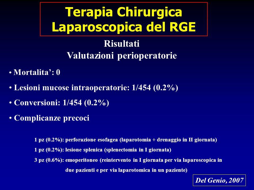 Mortalita: 0 Lesioni mucose intraoperatorie: 1/454 (0.2%) Conversioni: 1/454 (0.2%) Complicanze precoci 1 pz (0.2%): perforazione esofagea (laparotomi
