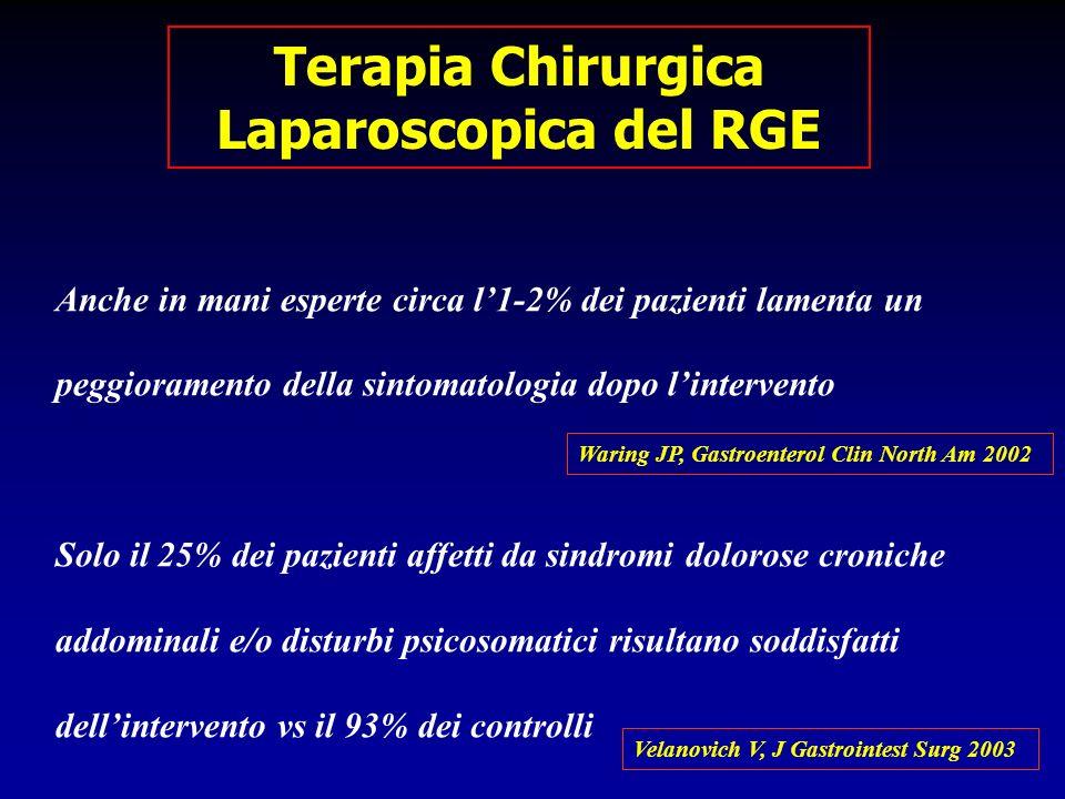Velanovich V, J Gastrointest Surg 2003 Anche in mani esperte circa l1-2% dei pazienti lamenta un peggioramento della sintomatologia dopo lintervento S