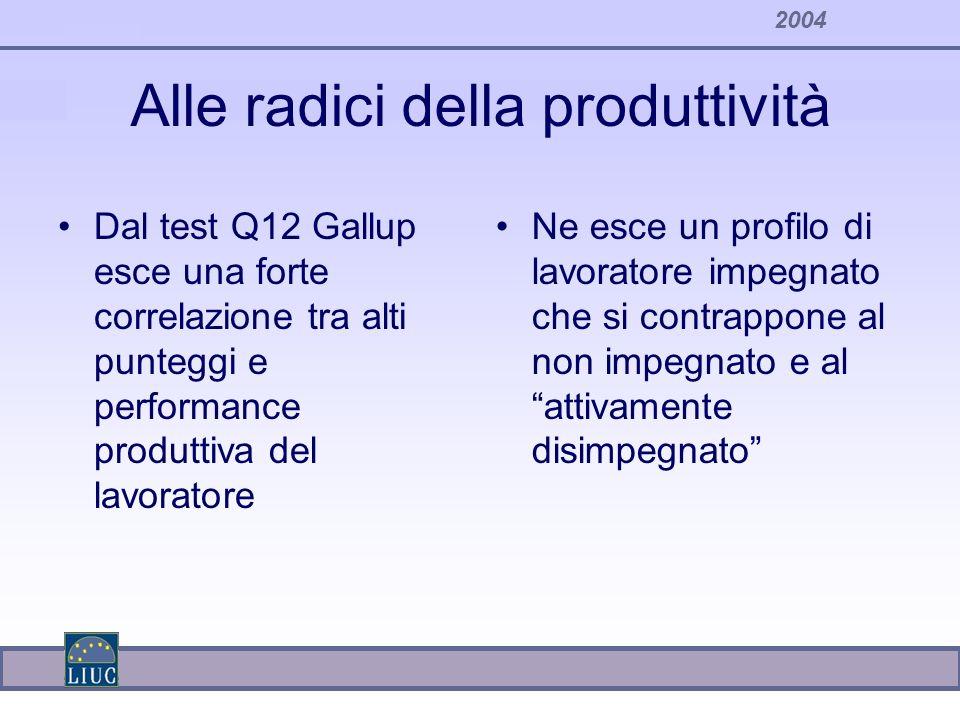 Alle radici della produttività Dal test Q12 Gallup esce una forte correlazione tra alti punteggi e performance produttiva del lavoratore Ne esce un pr
