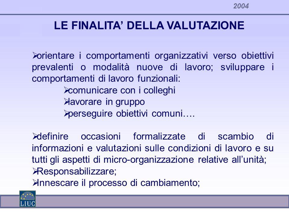2004 orientare i comportamenti organizzativi verso obiettivi prevalenti o modalità nuove di lavoro; sviluppare i comportamenti di lavoro funzionali: c