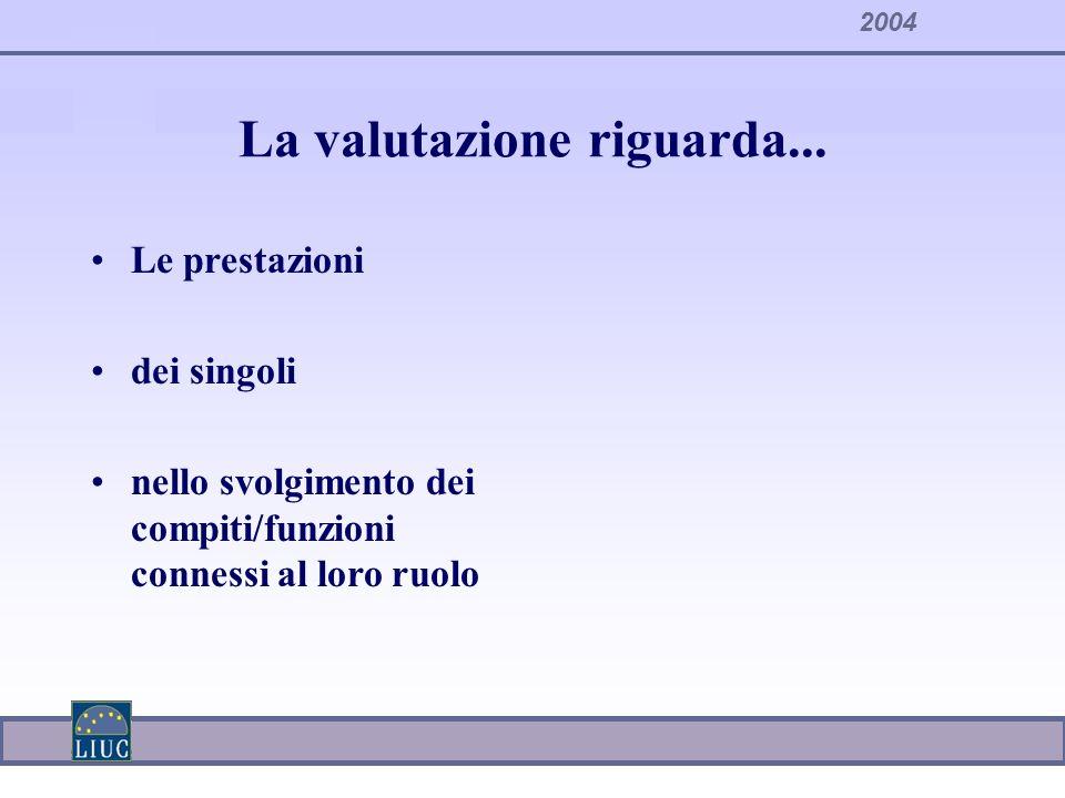 2004 La valutazione riguarda... Le prestazioni dei singoli nello svolgimento dei compiti/funzioni connessi al loro ruolo